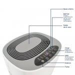 Desumidificador Desidrat New Plus 150 Thermomatic 220v Ideal Para Ambientes até 150m³